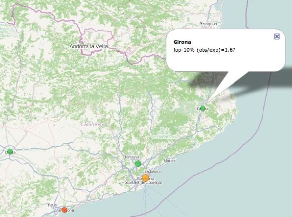 Química verde a Girona