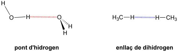 enllaços d'hidrogen i dihidrogen