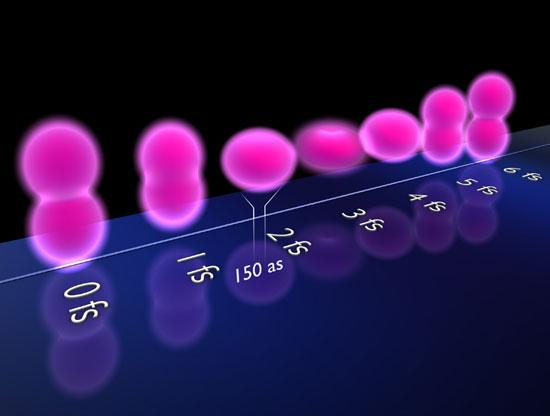 Dinàmica dels electrons de valència d'ions de Kriptó en la formació de l'enllaç químic