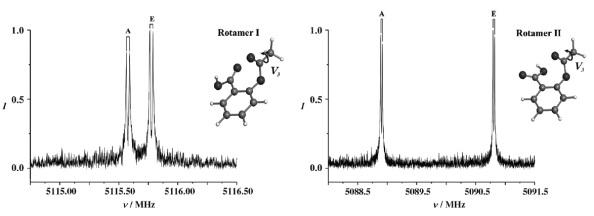 Figura 4. Els dos conformers d'aspirina detectats amb el seu espectre de microones.