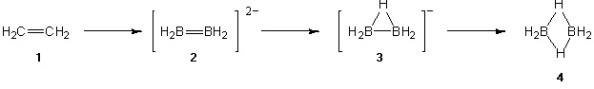 Figura 1. Procediment utilitzat per generar hidrurs de bor anàlegs a l'etè.