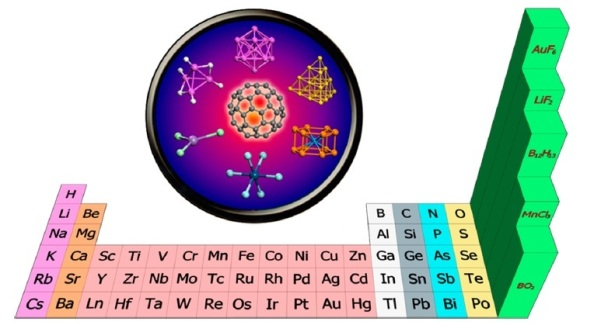 Figura 2. Taula Periòdica 3D amb alguns superhalògens ocupant la tercera dimensió.
